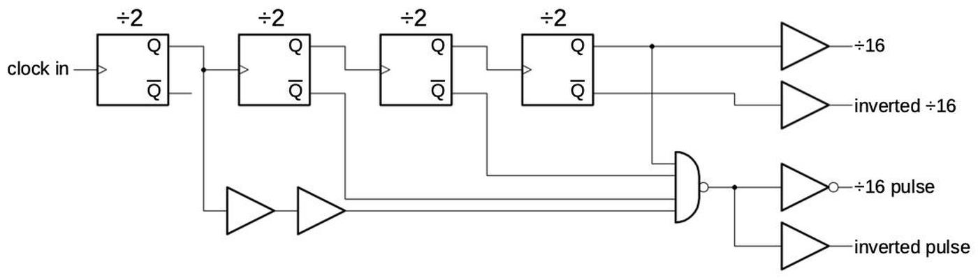 Schematic of the divide-by-16 circuit.
