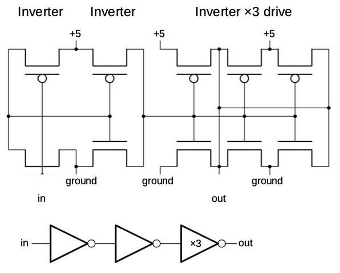 Schematic of the inverter with ×3 output.