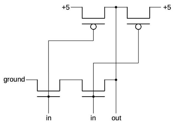 Schematic of a 2-input NAND gate; the schematic layout matches the physical layout.