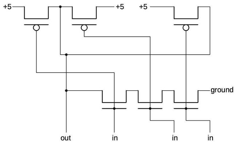 Schematic of the 3-input NAND gate.
