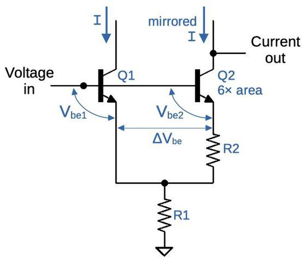 Schematic of the bandgap regulator. A current mirror directs the same current through both sides of the circuit.