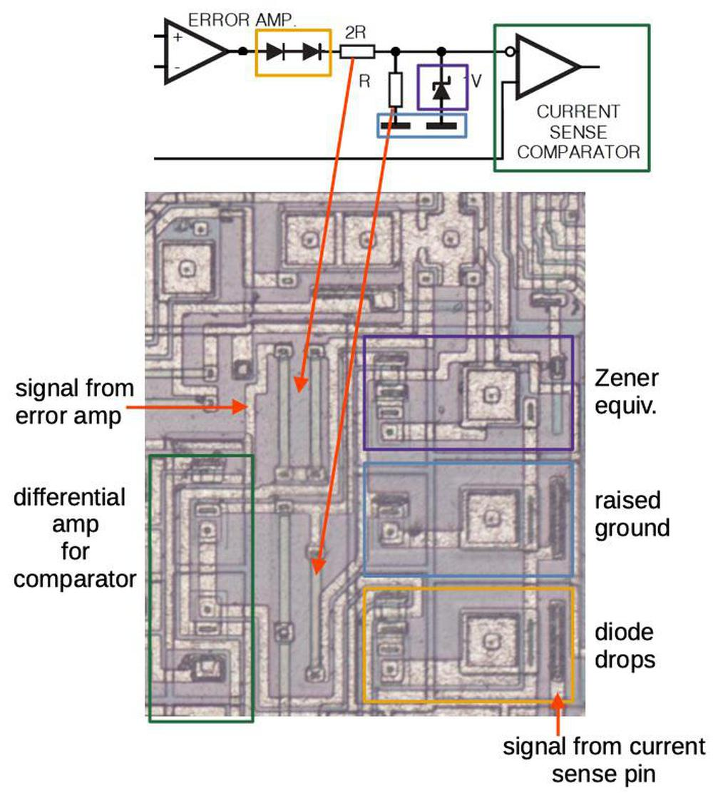 How the current sense circuit maps onto the die components.