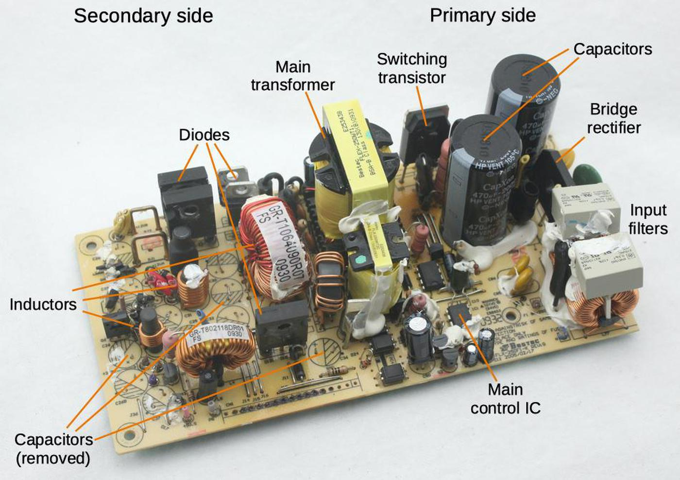 An ATX power supply with the main components labeled. I removed the heat sinks and capacitors to improve visibility.