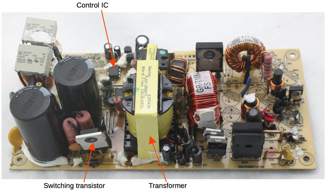 The controller chip directs the switching transistor to send pulses through the transformer.