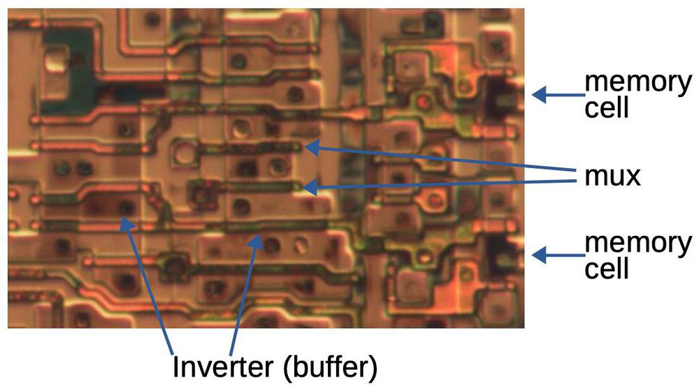 A closeup of circuitry in the LUT implementation. Die photo from siliconpr0n.