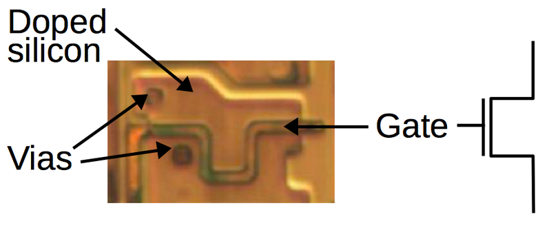 A MOSFET as it appears in the FPGA.