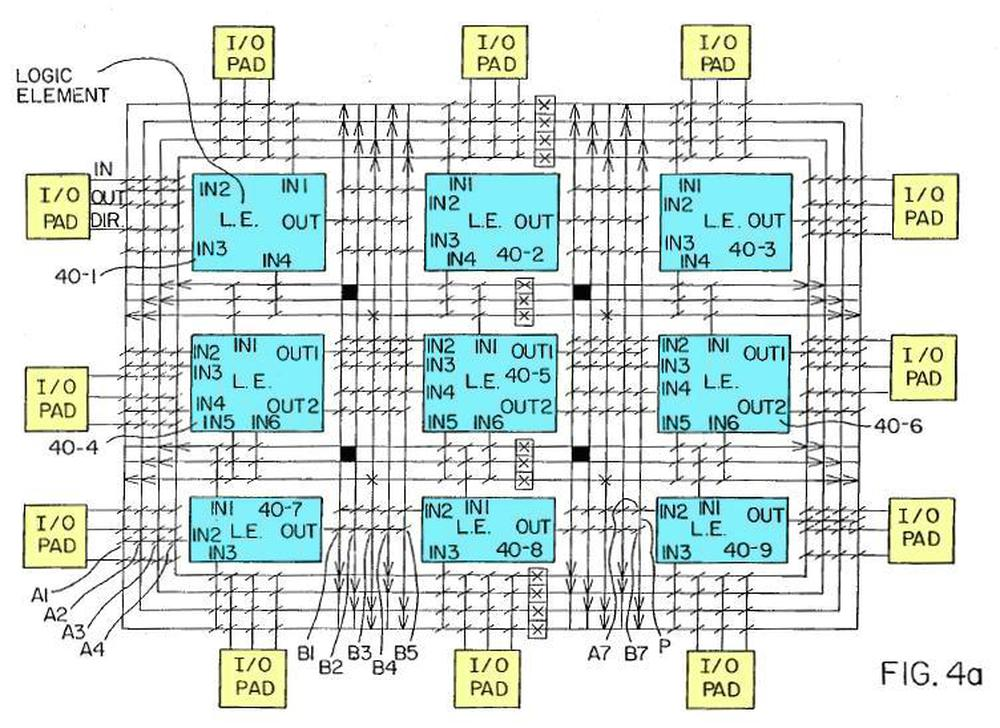 The FPGA patent shows logic blocks (LE) linked by an interconnect.