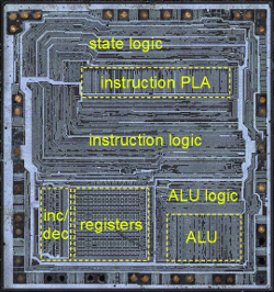 The Z-80 microprocessor die, showing the main components of the chip.